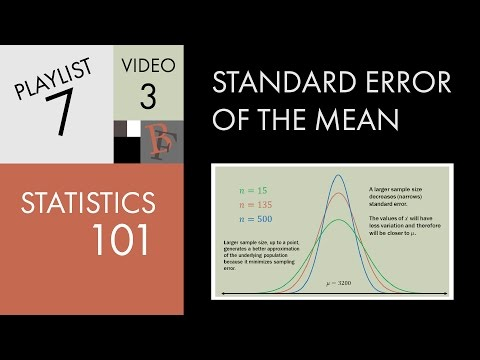 Statistics 101: Standard Error of the Mean