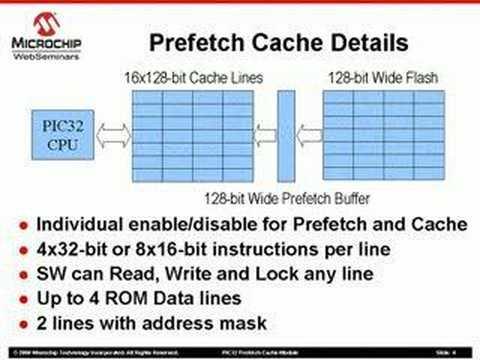 PIC32 Prefetch Cache Module