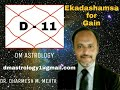D-11, Ekadashamsa Rudramsa by Dr Dharmesh M Mehta