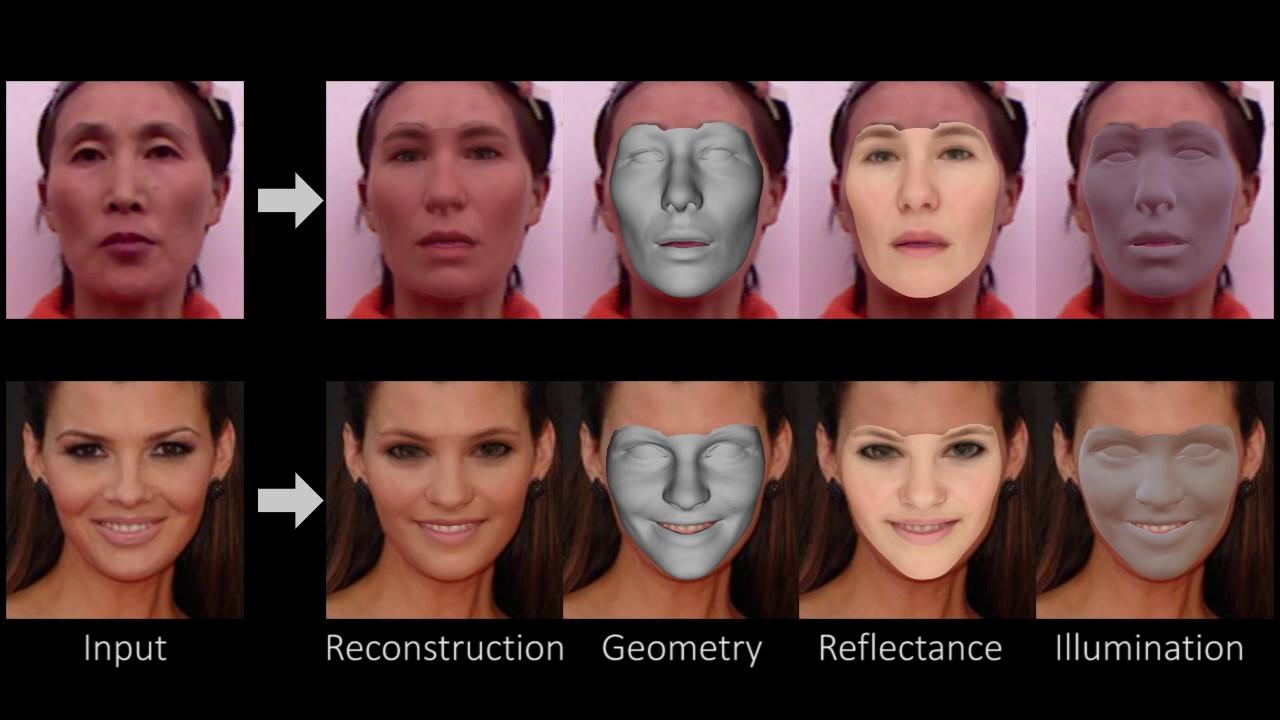 MoFA: Model-based Deep Convolutional Face Autoencoder for