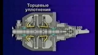 ГПА 16РП Урал