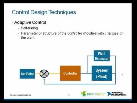 Control System Fundamentals - Control Algorithms PID