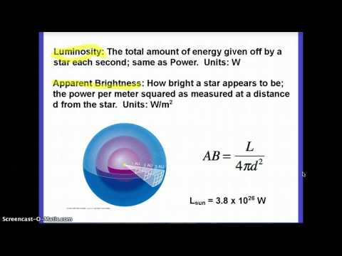 Astronomy: Luminosity and Apparent Brightness