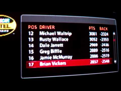 NASCAR 2005 Chase for the cup season - Points standings after Chase race #2