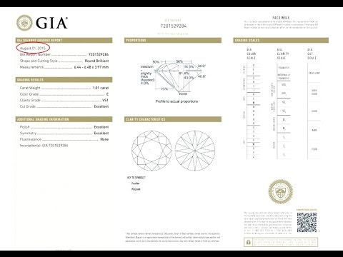 Diamond Buying Guide:GIA Diamond Grading - 4c's of Diamond, Clarity Scale, Color Grade, Cut