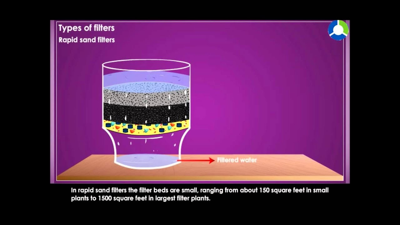 Rapid Sand Filters Youtube