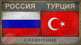 РОССИЯ vs ТУРЦИЯ ✪ Рейтинг армий мира [2018]