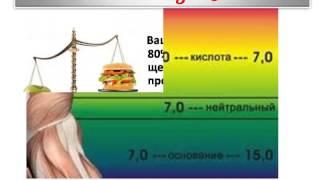 рН баланс организма. А какой у Вас рН организма?