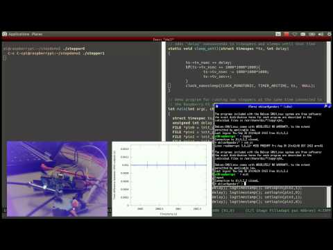 Real Time Programming in Linux - Controlling a stepper connected to the Raspberry Pi