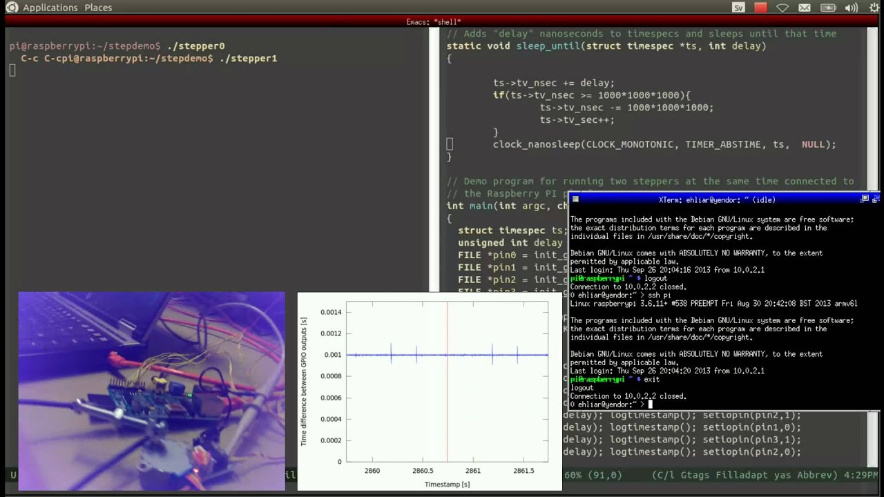Real Time Programming In Linux Controlling A Stepper Connected To Wiringpi On Openelec The Raspberry Pi