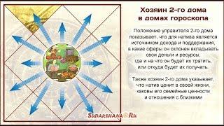 Хозяин 2-го дома в домах гороскопа - презентация Сары