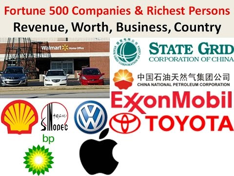 Fortune 500 Companies & Richest Persons: Revenue, Worth, Business, Country