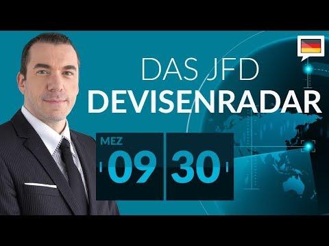 EUR/USD im Tiefenrausch