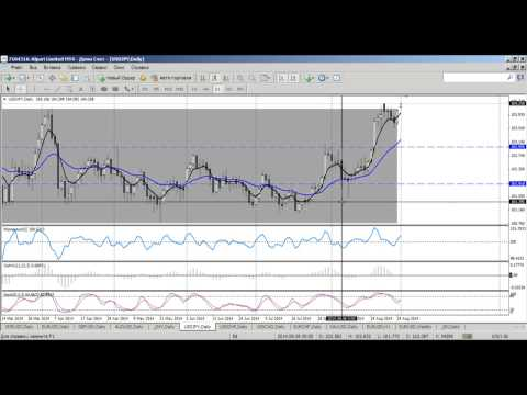 Среднесрочный анализ валютных курсов на Форекс от 01.09.2014