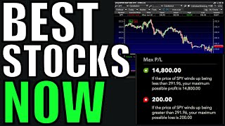 $200 Into $15,000 Shorting The SPY – My Watchlist – January Hot Stocks