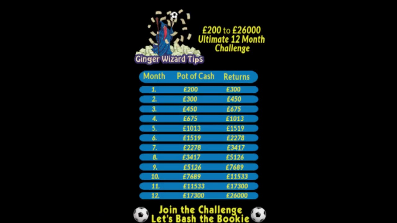 ultimate betting challenge