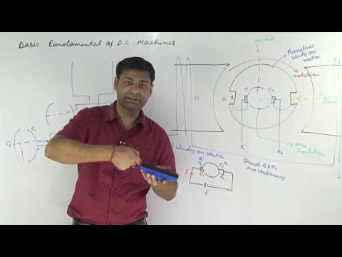 #3.01 BASIC FUNDAMENTAL OF DC MACHINES(ESE/GATE/PSU'S)