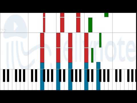 Download The Scourge - Periphery [Sheet Music]