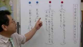 同じ読みかたの2つの漢字、会うと合うの意味と使い方について説明しま...