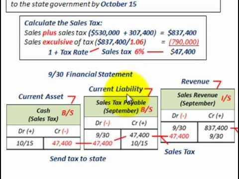 Current Liabilities Accounting (Sales Tax Payable, Adjusting EntryTo Record Sales Tax)