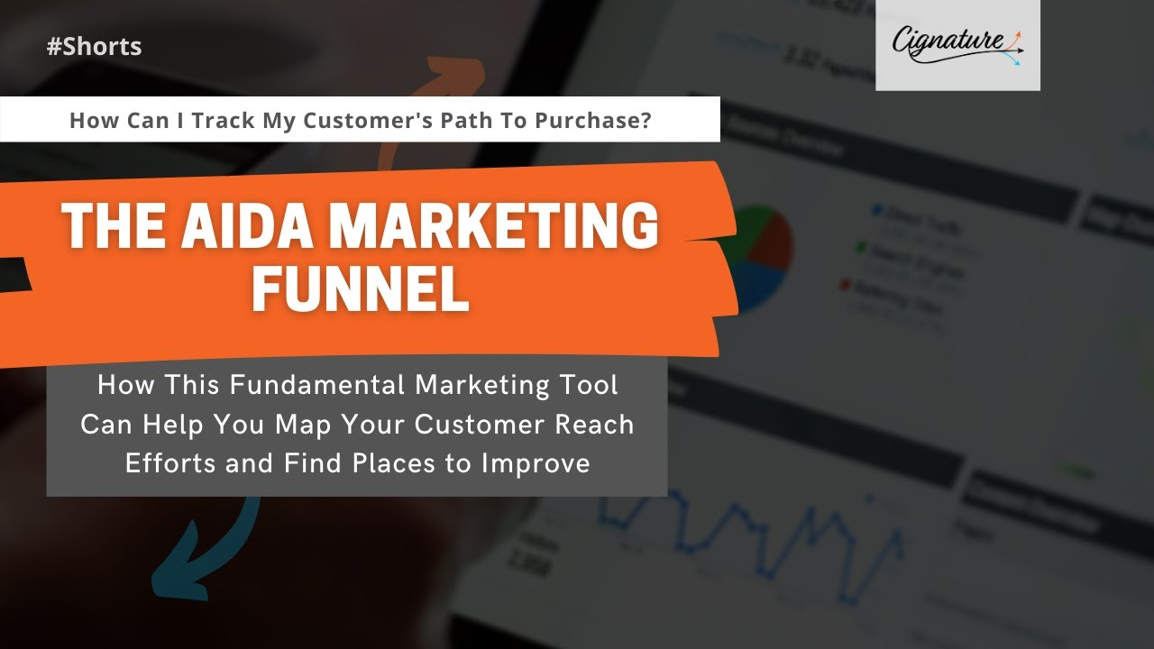 This Fundamental Tool Can Help You Map Your Customer Reach Process | AIDA Marketing Funnel