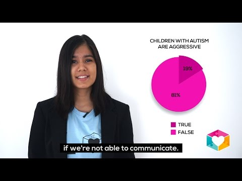 Survey: Malaysian's General Understanding About Autism