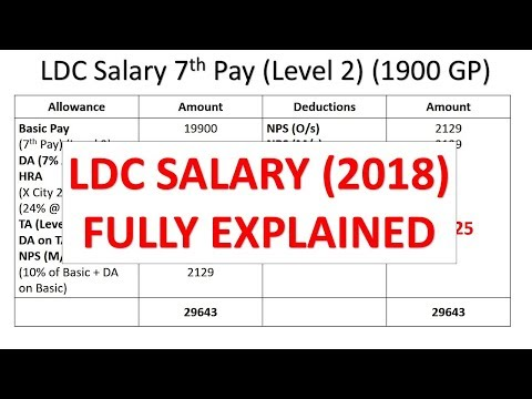 LDC Salary According to 7th Pay Commission Fully Explained