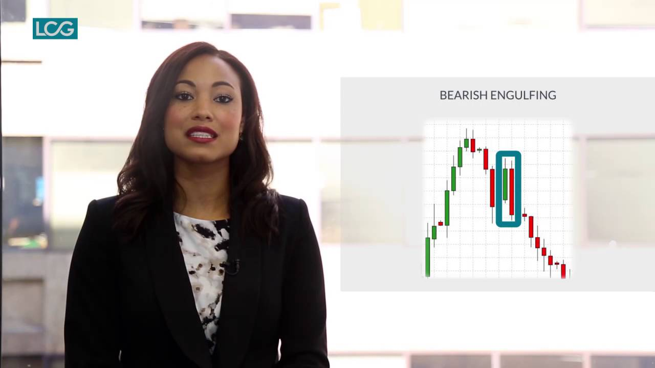 3 Types of Forex Charts and How to Read Them