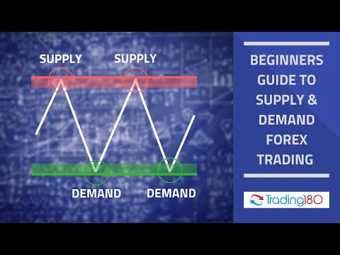 An Introduction To Supply & Demand Zone Price Chart Analysis