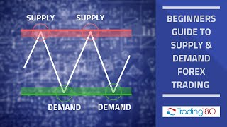 Beginners Guide To Supply And Demand Forex Trading