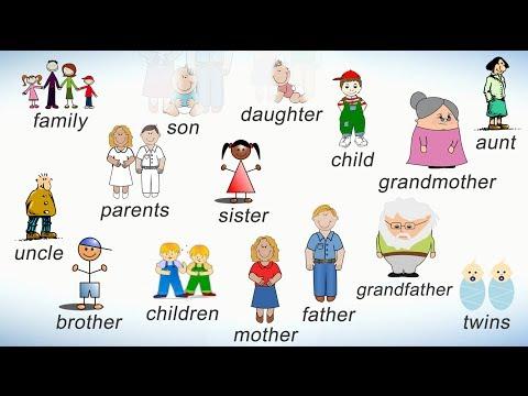 Как будет по английски мама папа брат сестра бабушка дедушка