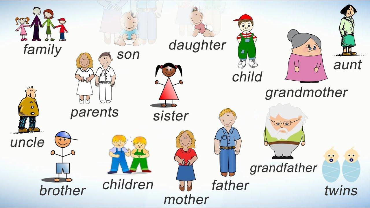 как познакомиться с детьми на английском