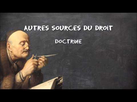 Introduction générale au Droit - Laddoz, Droit #1