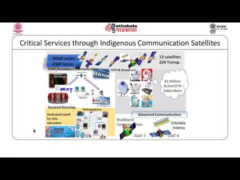 Mobile communications Satellite systems (Part-1)
