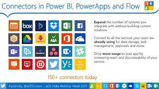Microsoft Business Platform For Real Time Application