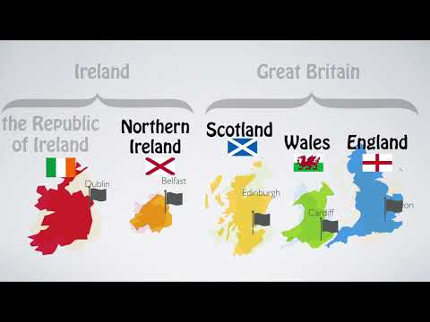 Studying English: the British Isles