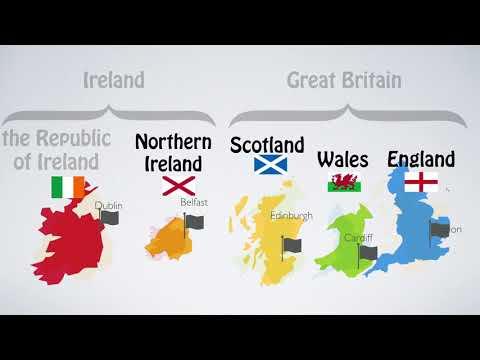 Studying English: the British Isles