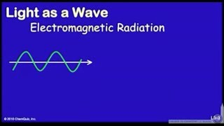 Light as a Wave | Electromagnetic Radiation