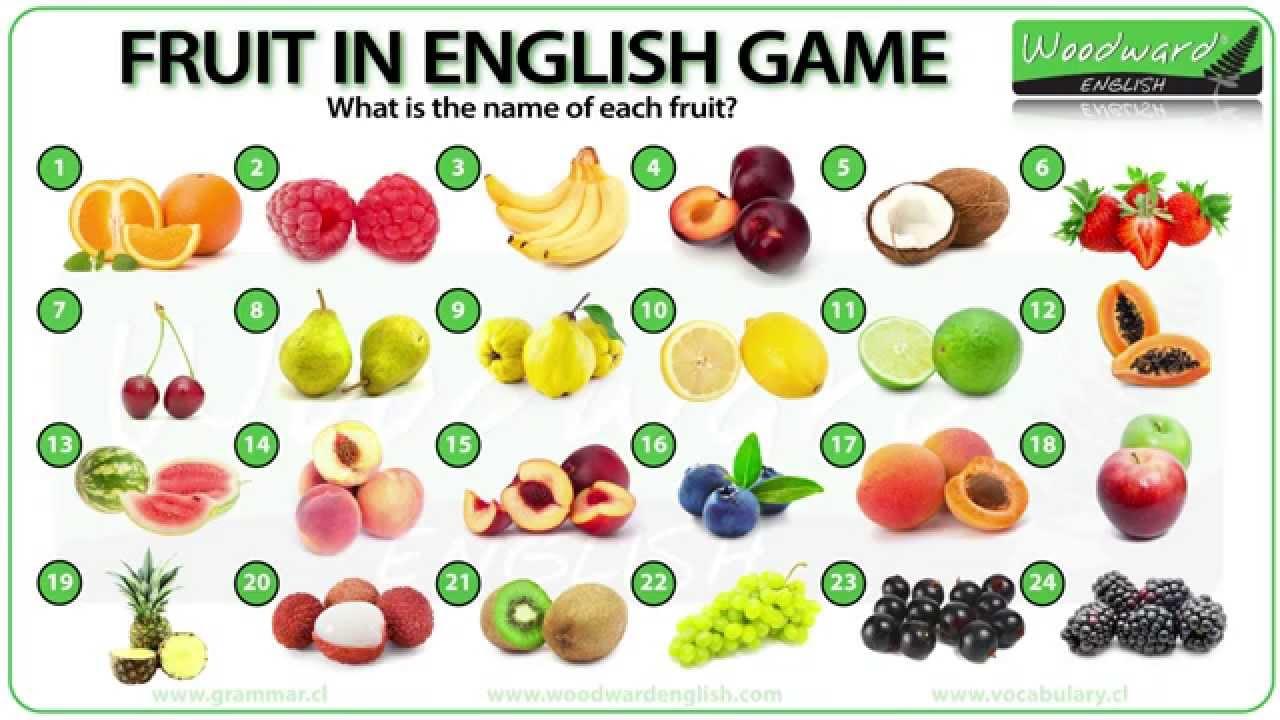 Fruit – English Vocabulary Quiz - YouTube