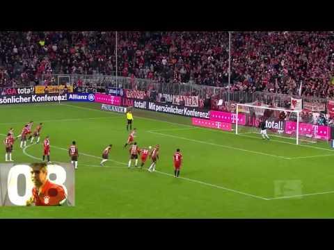 Philipp Lahm  Goals