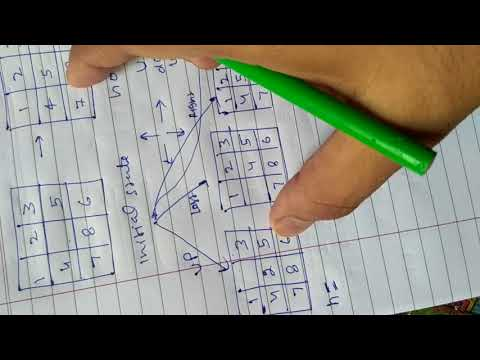 8 Puzzle Breadth First Search by Oguzcan Adabuk