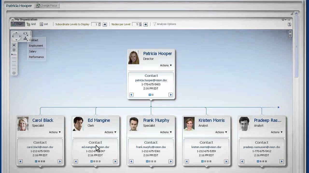 oracle fusion hcm interactive org chart youtube