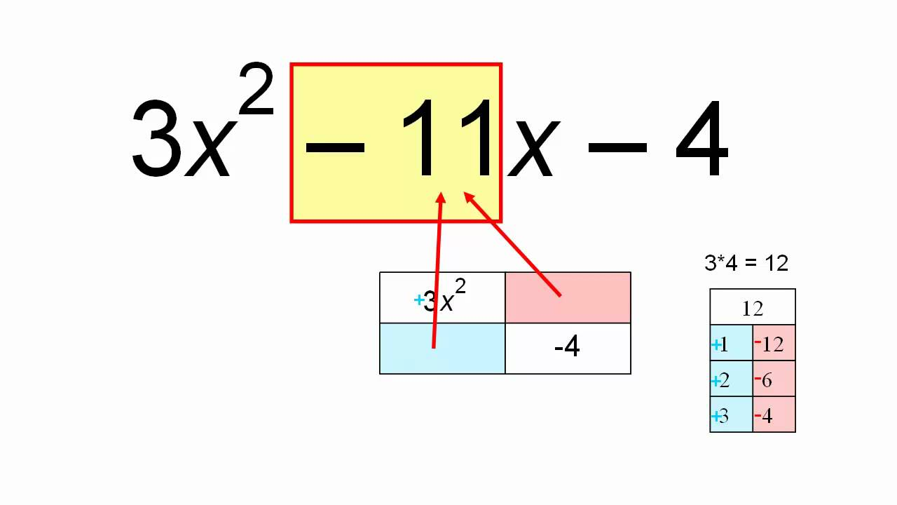 Box Factoring Example 1 - YouTube
