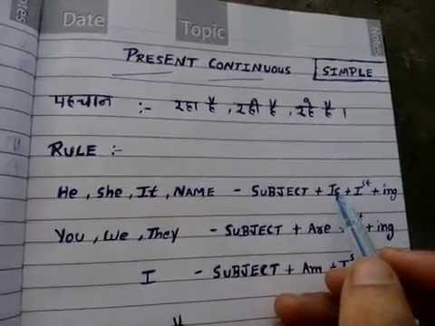 1 Present Continuous Tense In Hindi Learn English In