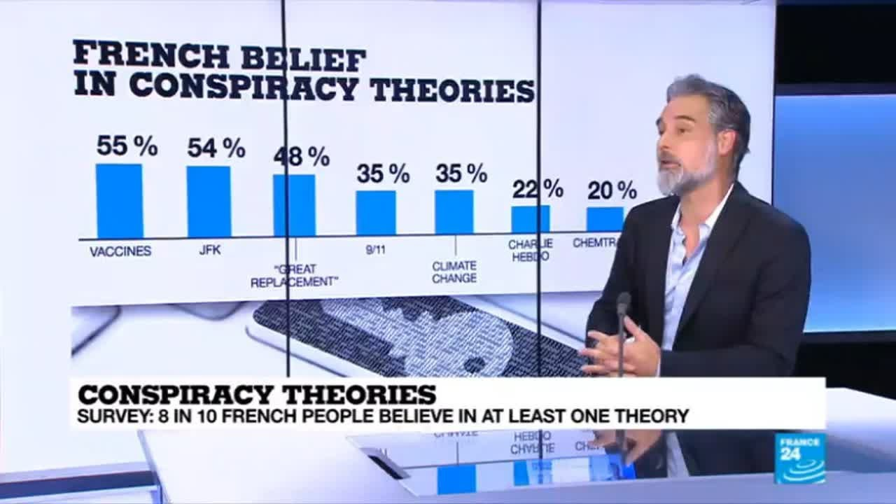 Why do French love conspiracy theories?