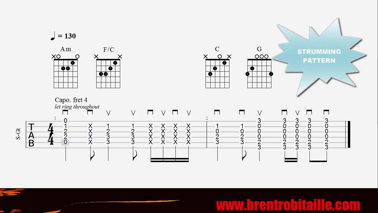 Guitar Chords Strumming Peace Of Mind Intro Slow To Fast