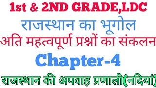 2nd Grade,1st Grade,LDC Exam Mock Test Paper Rajasthan Gk अपनी तैयारी का मूल्यांकन करें
