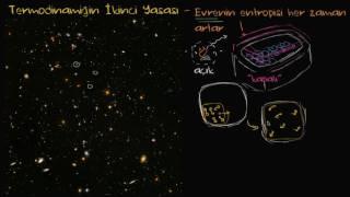 Termodinamiğin İkinci Yasası ve Entropi (Biyoloji / Enerji ve Enzimler)