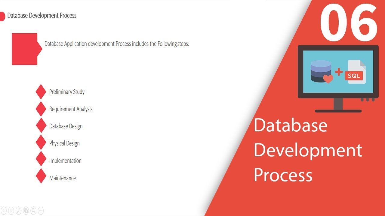 database development process Hi everyone here is a simple question for you right now i am developing web applications using weblogic and oracle enterprise database for our java development we are using eclipse with subversion to keep our java files version'd and straight.