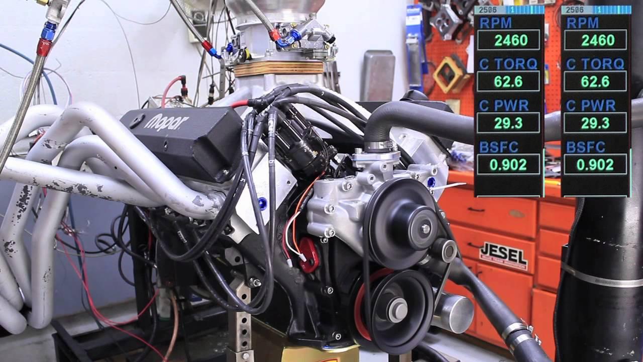 Running on 87 Octane - 636HP Mopar Big-block - EngineLabs